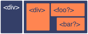 too many div-elements