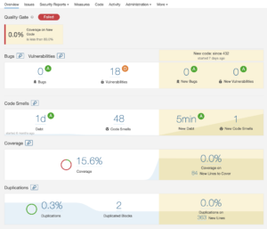 SonarQube project overview